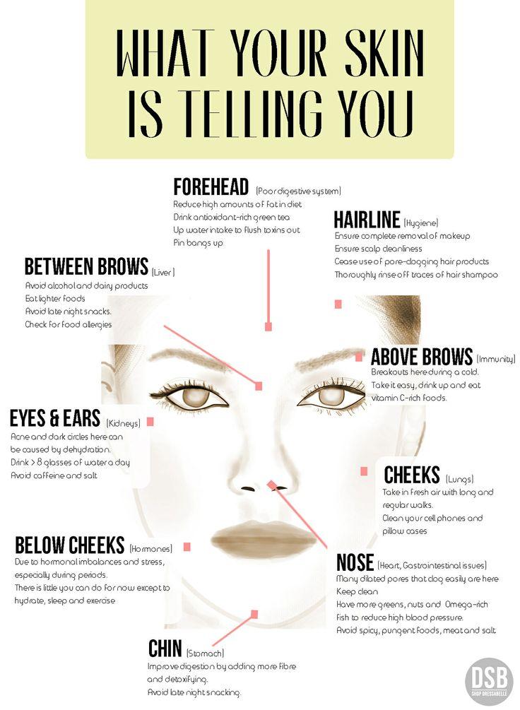 Skin talking